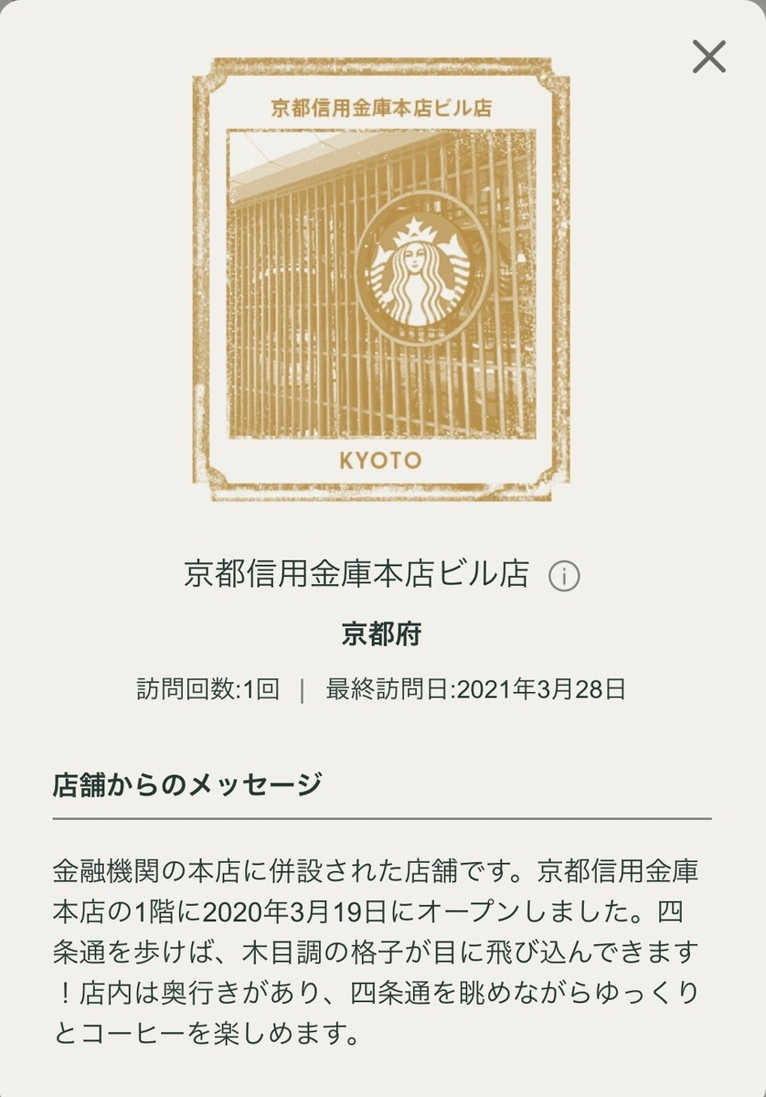 f:id:TsutayaP:20210330003948j:plain