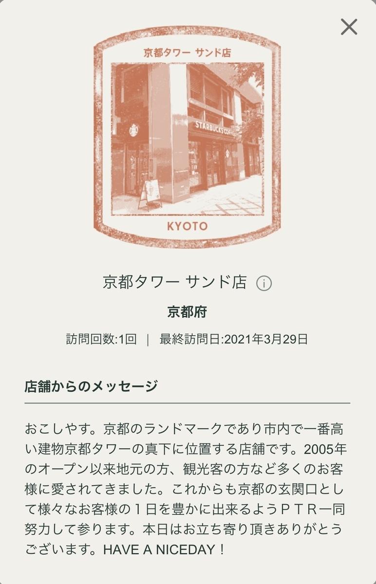 f:id:TsutayaP:20210330231648j:plain