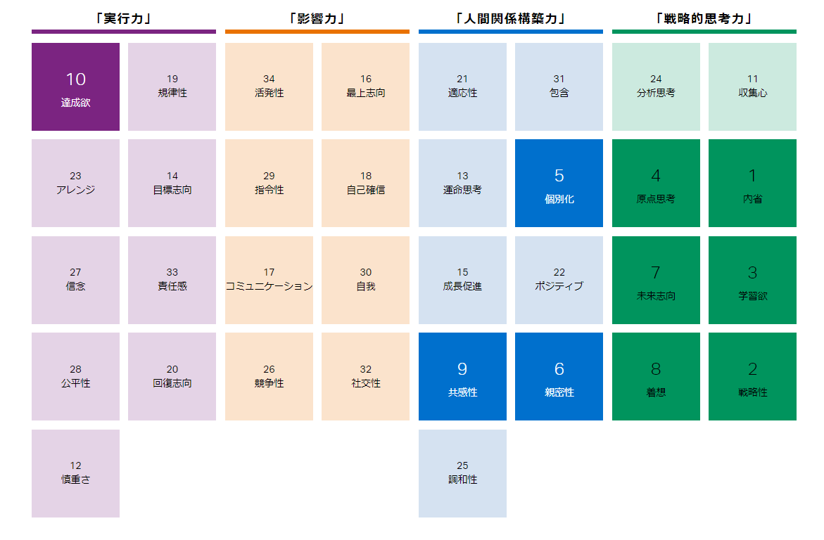 f:id:TsutayaP:20210418210620p:plain