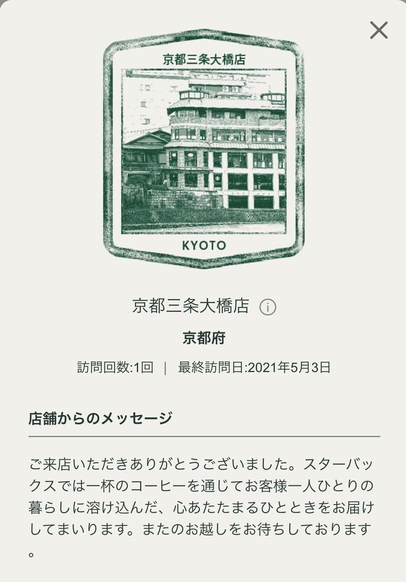f:id:TsutayaP:20210506203533j:plain