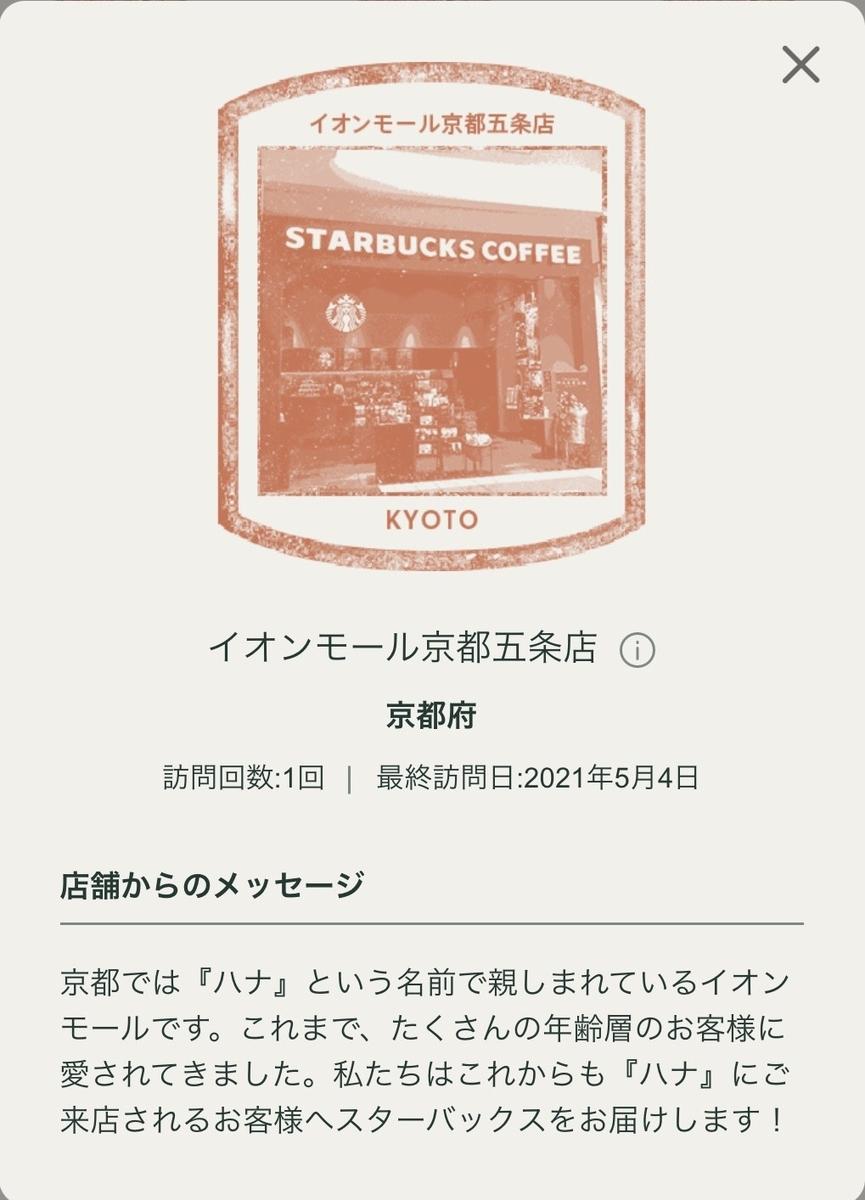 f:id:TsutayaP:20210506212923j:plain