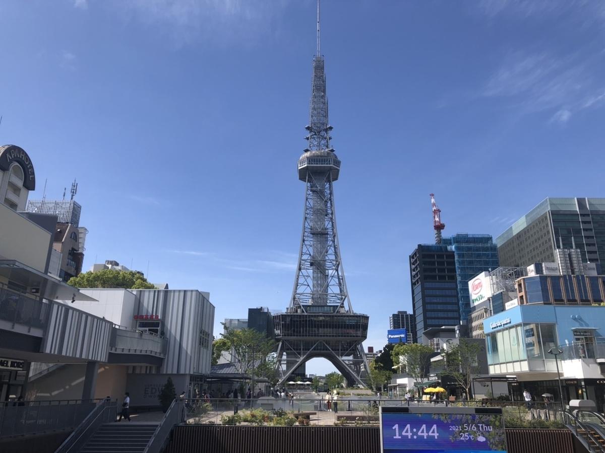 f:id:TsutayaP:20210513003738j:plain