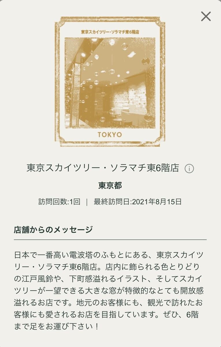 f:id:TsutayaP:20210821155358j:plain