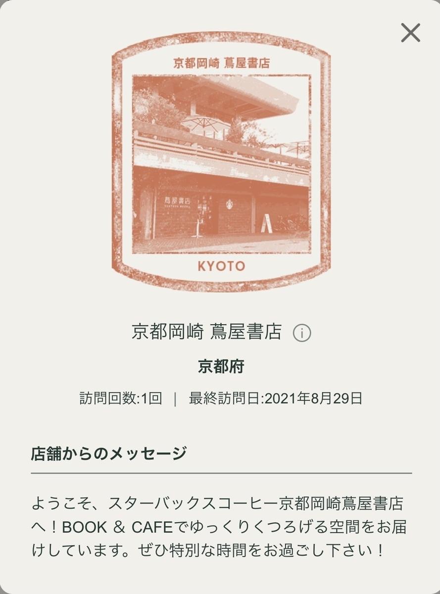 f:id:TsutayaP:20210901225744j:plain