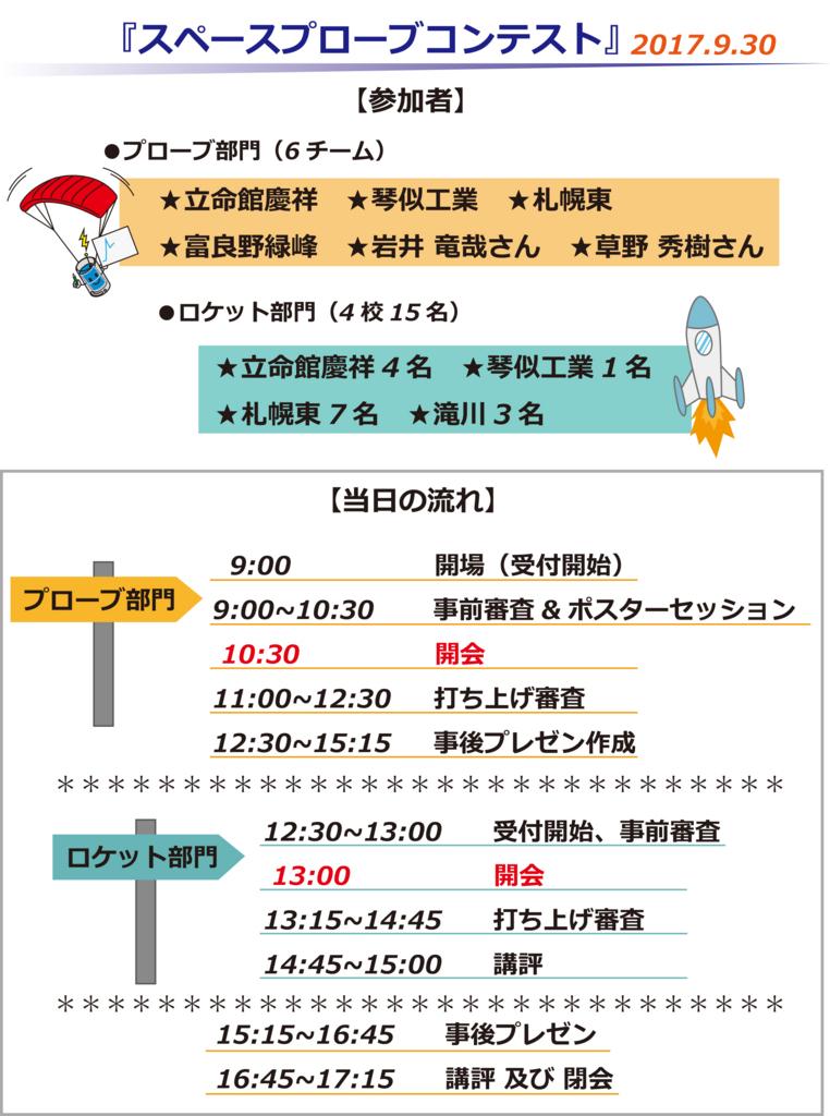 f:id:Tsutomu-uematsu:20170927115100j:plain