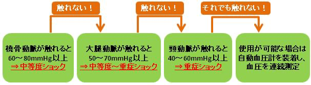 f:id:Tulip01:20200923211854p:plain