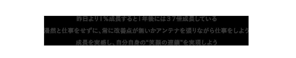 f:id:Tulip01:20210204112822p:plain