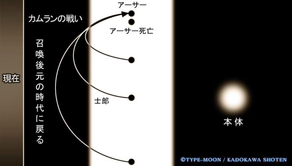 f:id:Typhoon-Belle-Toujou:20161115222639j:plain