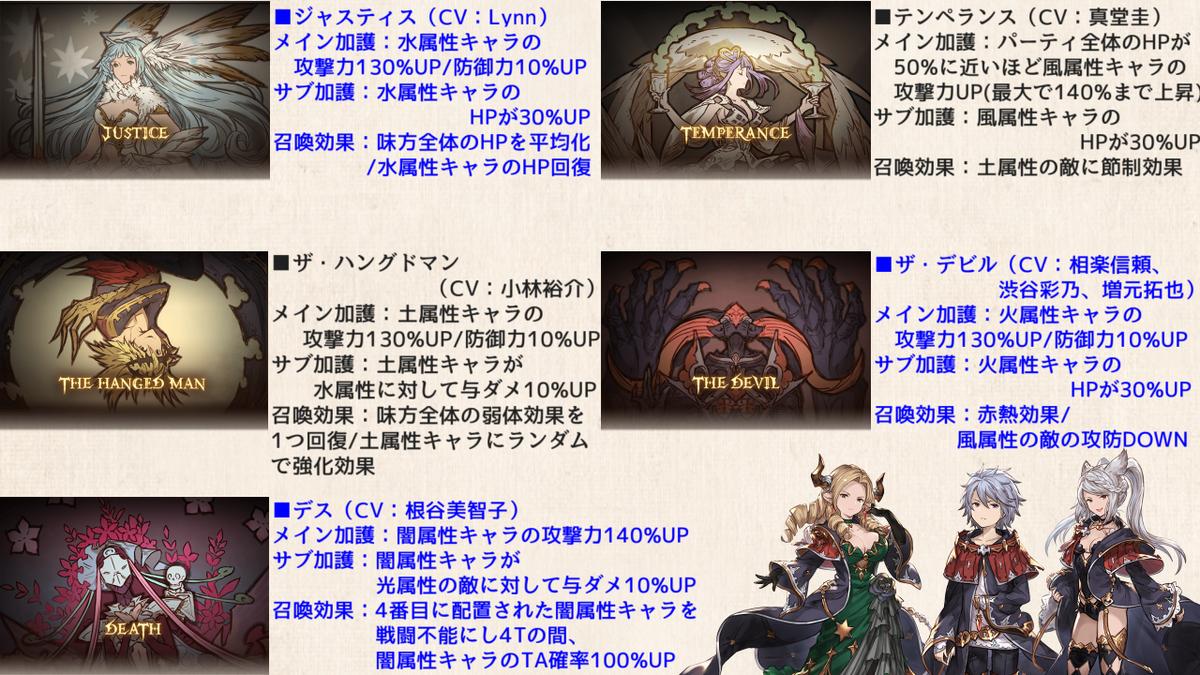 f:id:U-kimidaihuku:20200105164928p:plain
