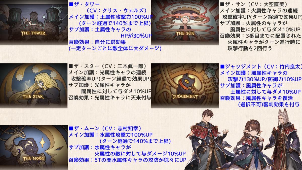 f:id:U-kimidaihuku:20200105165114p:plain