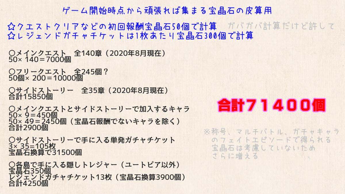 f:id:U-kimidaihuku:20200707132951p:plain