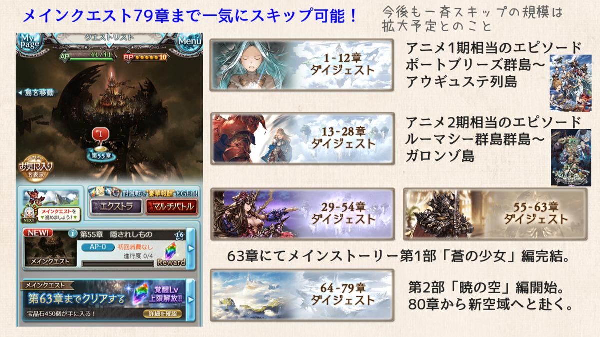 f:id:U-kimidaihuku:20200723223346p:plain