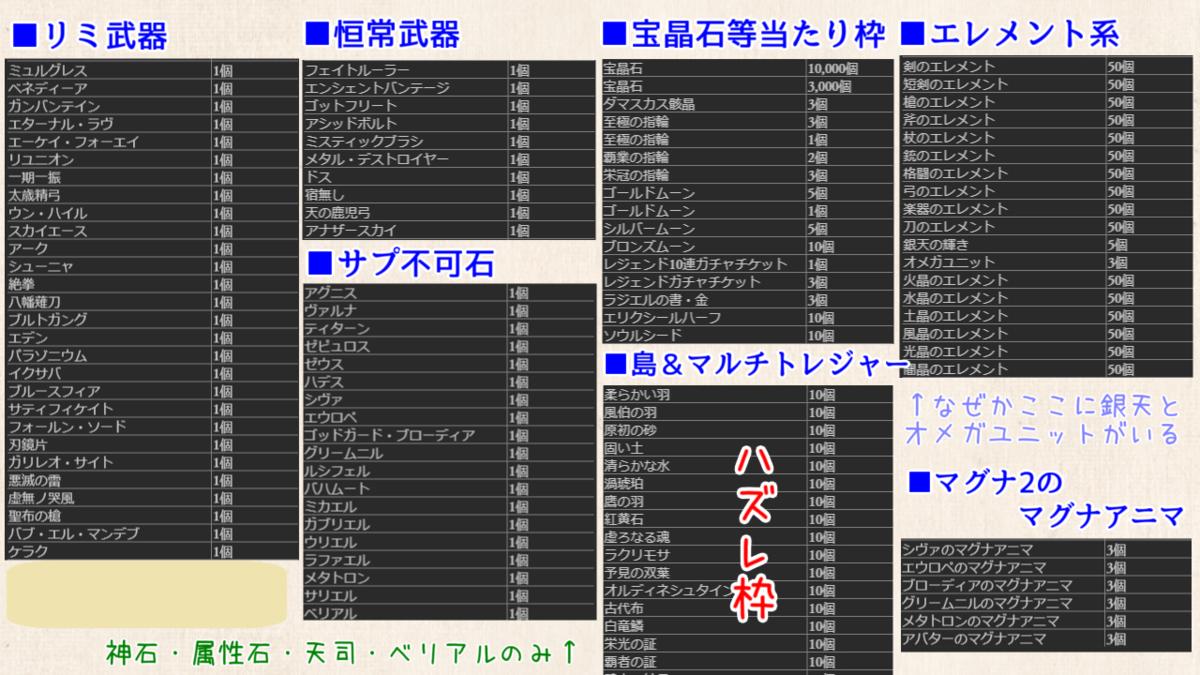 f:id:U-kimidaihuku:20200731172225p:plain