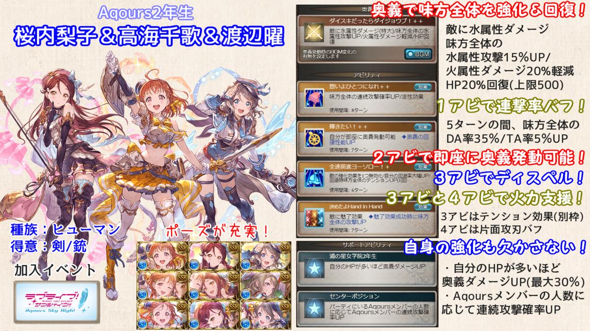 f:id:U-kimidaihuku:20200806104802p:plain