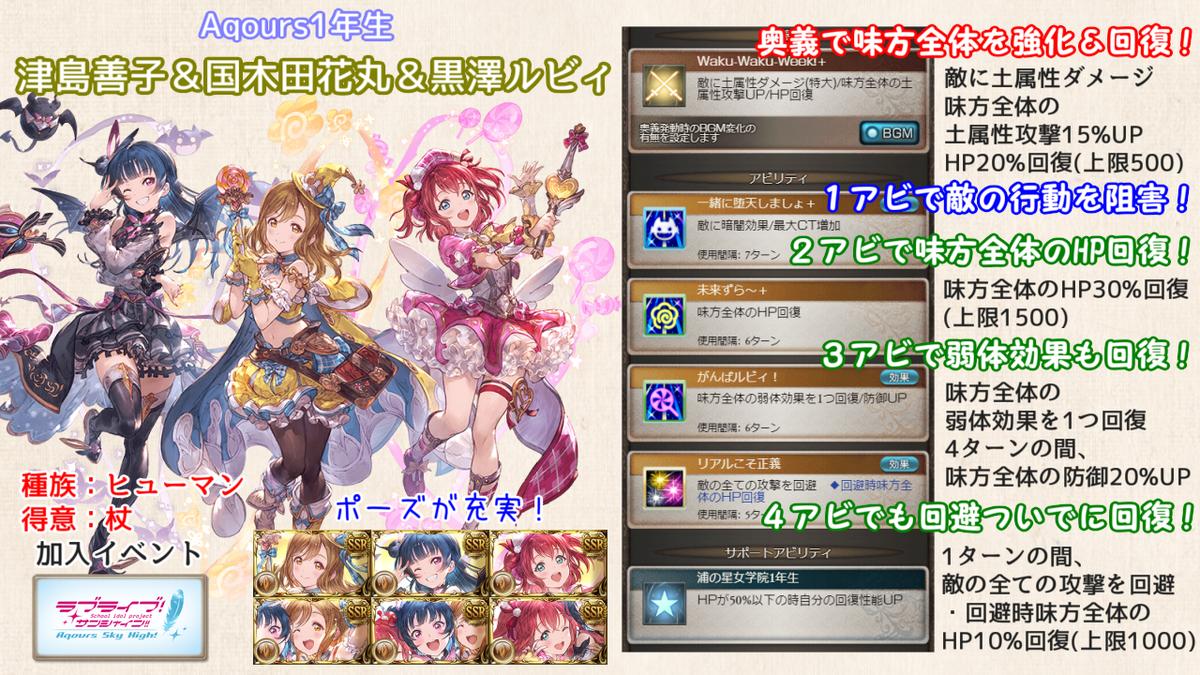 f:id:U-kimidaihuku:20200806104840p:plain