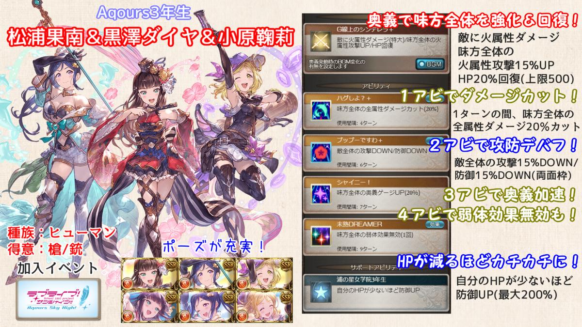 f:id:U-kimidaihuku:20200806104955p:plain