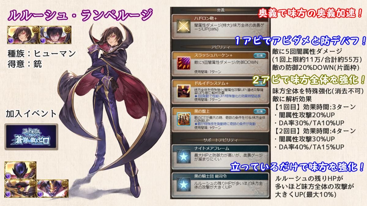 f:id:U-kimidaihuku:20200806105059p:plain