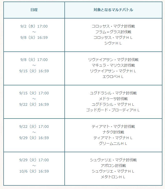 f:id:U-kimidaihuku:20200901145110p:plain