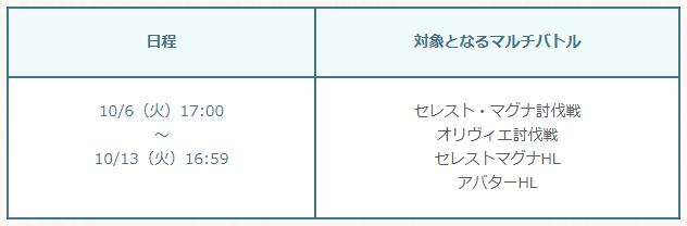 f:id:U-kimidaihuku:20201001142001p:plain