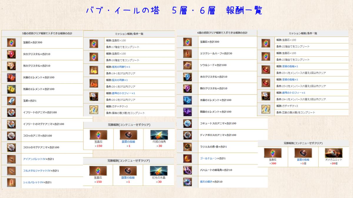 f:id:U-kimidaihuku:20201129043823p:plain