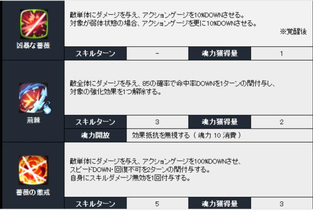 f:id:UIRU:20200213221344p:plain