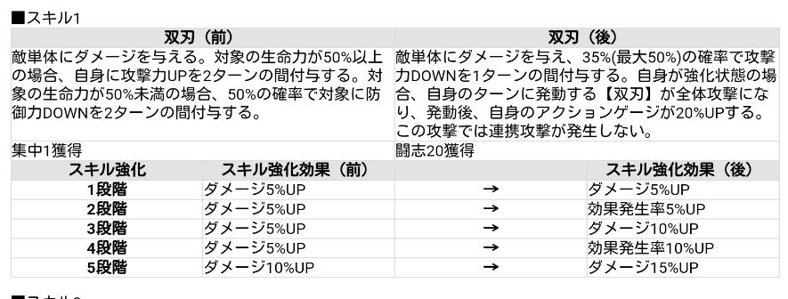 f:id:UIRU:20200305222342p:plain