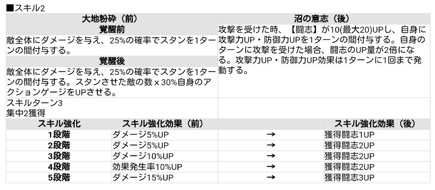 f:id:UIRU:20200305222921p:plain