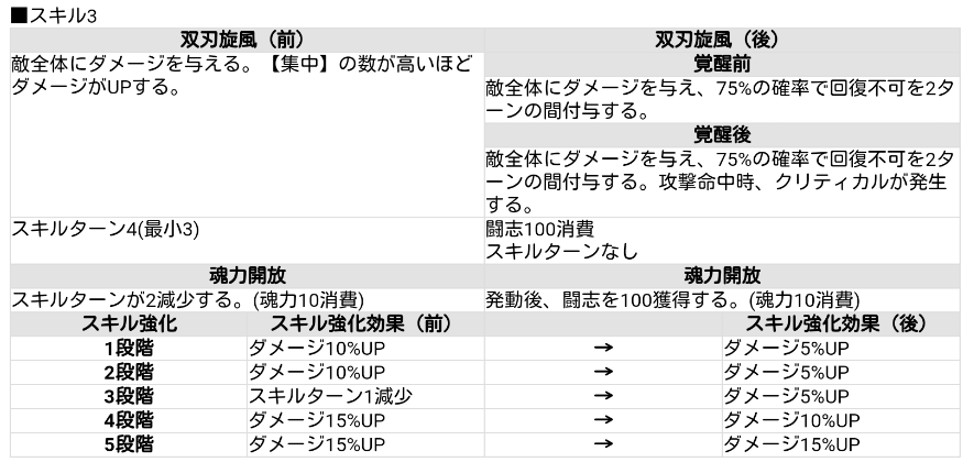 f:id:UIRU:20200305230800p:plain