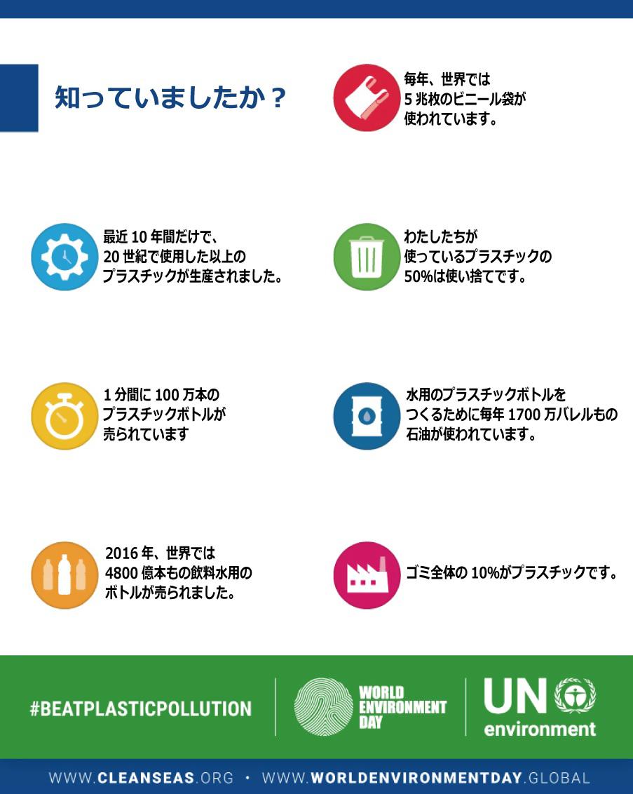 f:id:UNIC_Tokyo:20190507145415p:plain