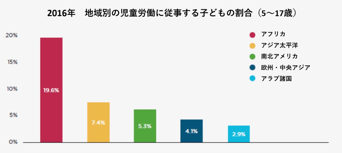 f:id:UNIC_Tokyo:20190604165850p:plain