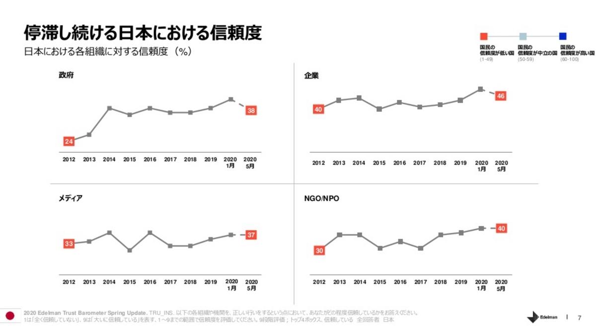 f:id:UNIC_Tokyo:20200601103949j:plain