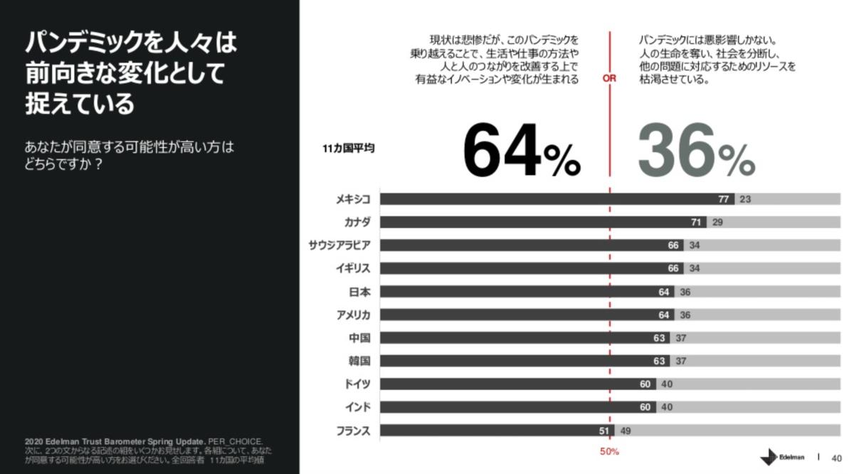 f:id:UNIC_Tokyo:20200601142059p:plain