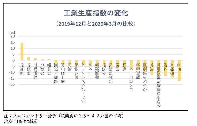 f:id:UNIC_Tokyo:20200624110726p:plain