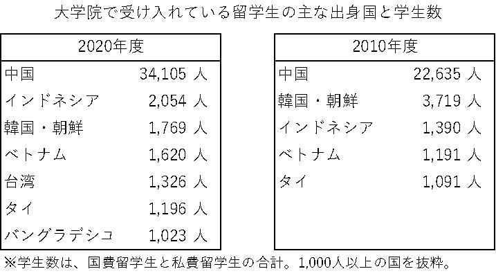 f:id:URA49:20210529183131p:plain