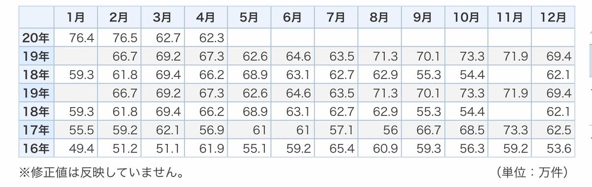 f:id:US-Stocks:20200527145550j:plain