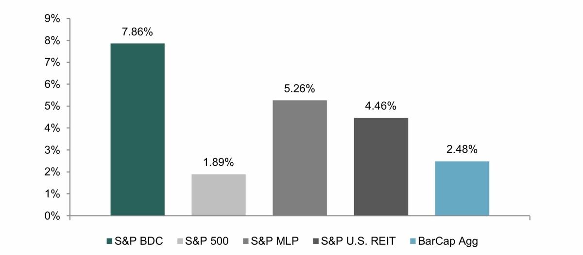 f:id:US-Stocks:20200601122434j:plain
