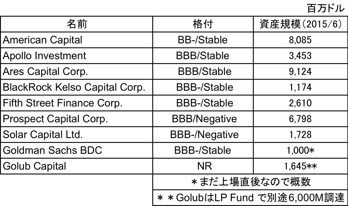 f:id:US-Stocks:20200601125517j:plain