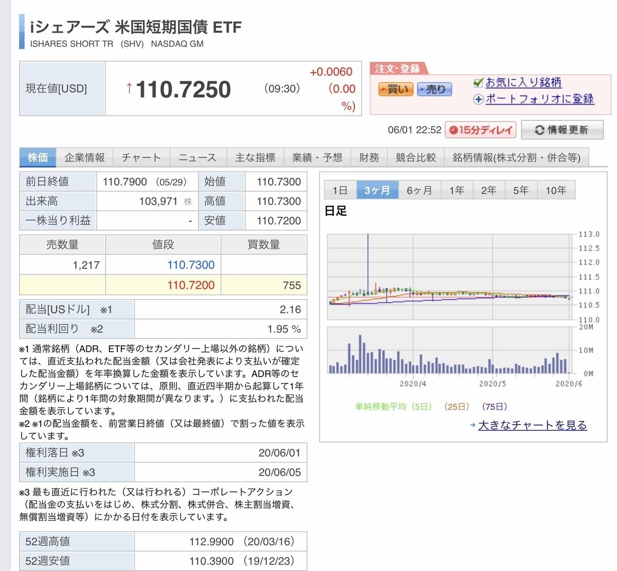 f:id:US-Stocks:20200602140031j:plain