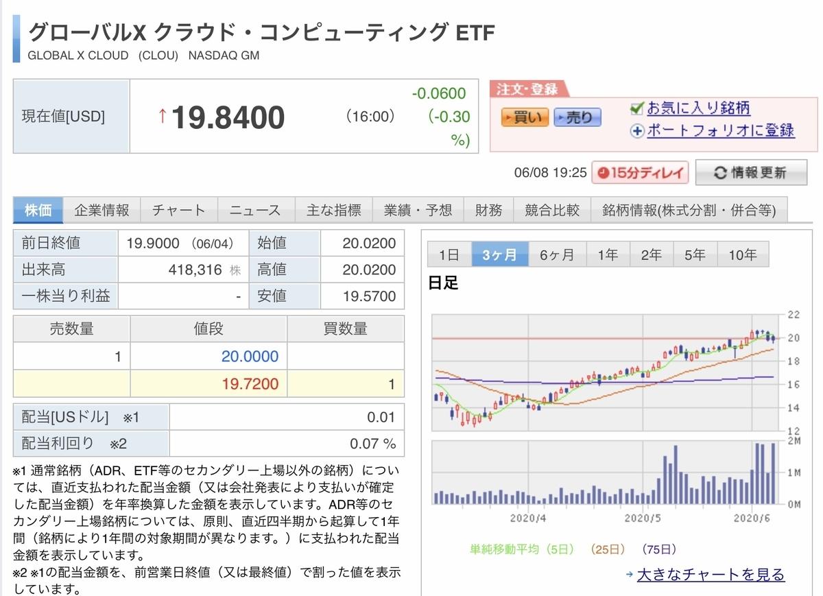 f:id:US-Stocks:20200608192705j:plain