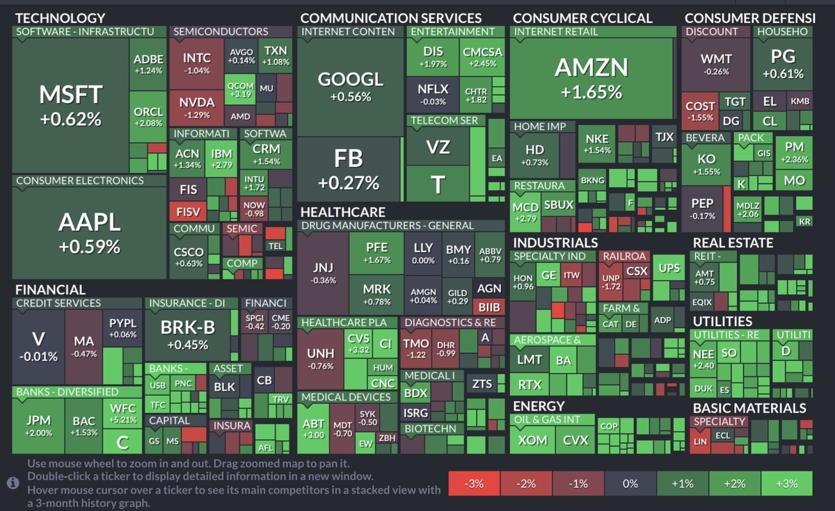 f:id:US-Stocks:20200609211836j:plain