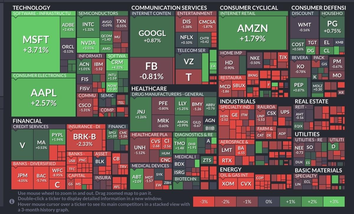 f:id:US-Stocks:20200611151153j:plain
