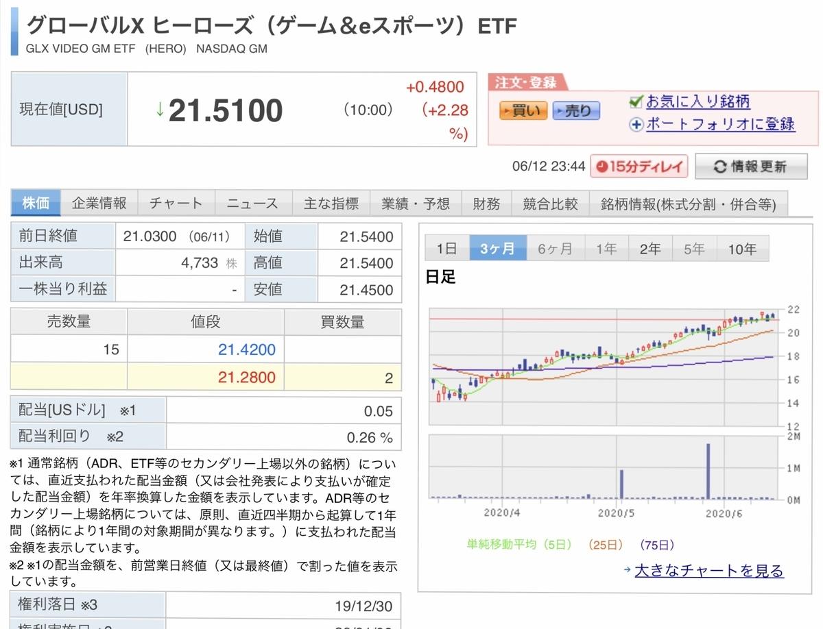 f:id:US-Stocks:20200613005410j:plain