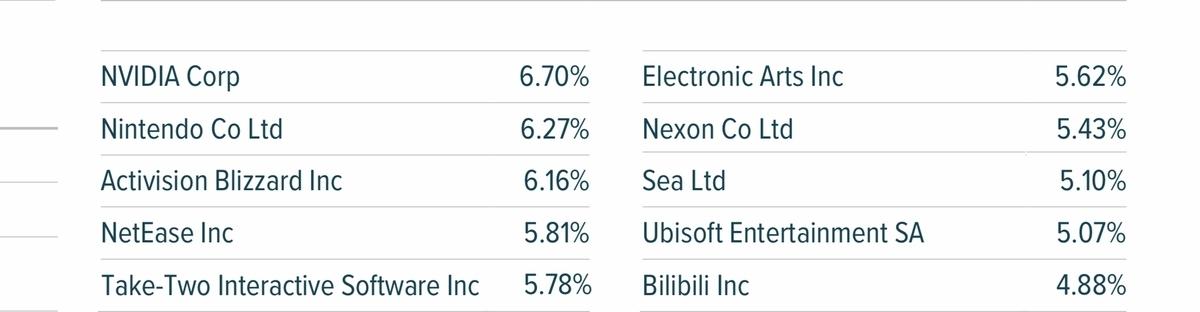 f:id:US-Stocks:20200613011137j:plain