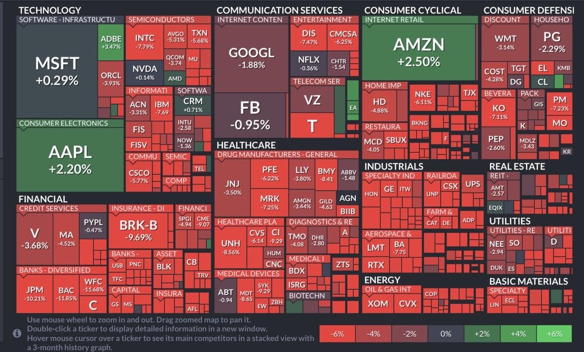 f:id:US-Stocks:20200613125828j:plain