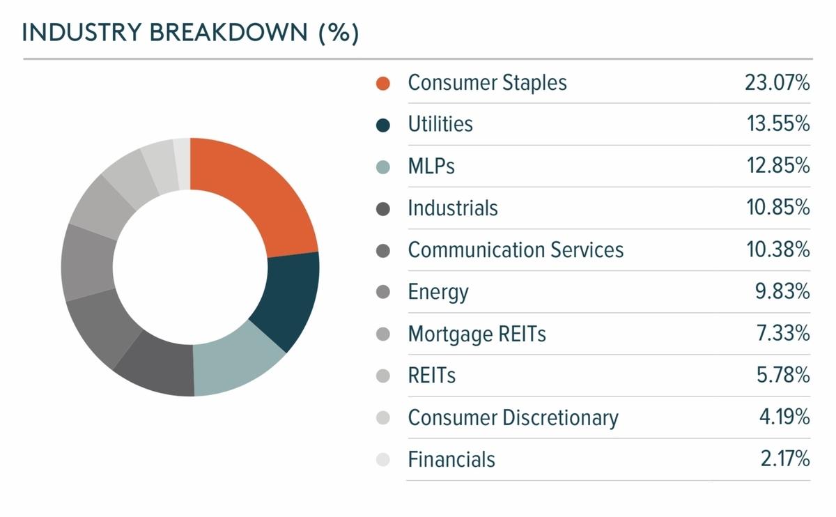 f:id:US-Stocks:20200614000128j:plain