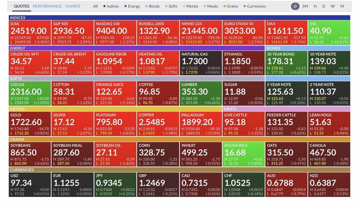 f:id:US-Stocks:20200615152856j:plain