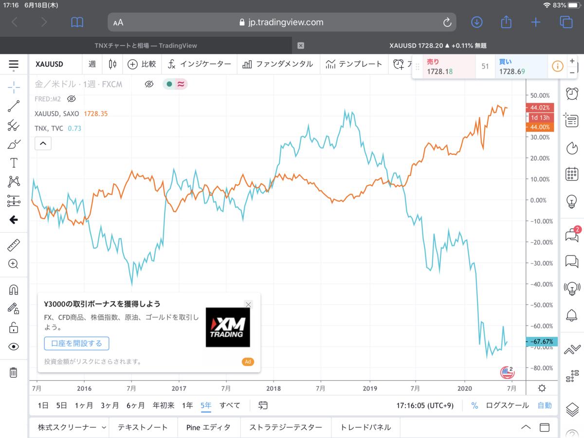 f:id:US-Stocks:20200618211909p:plain