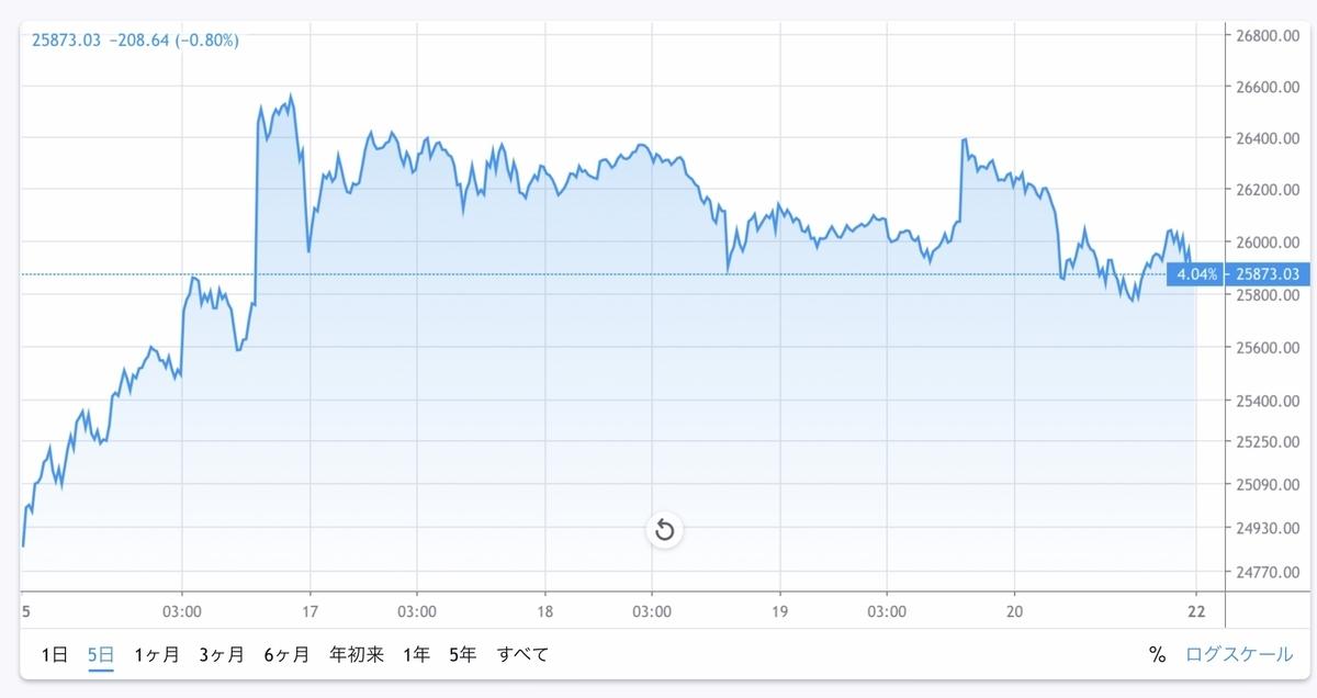 f:id:US-Stocks:20200620154048j:plain