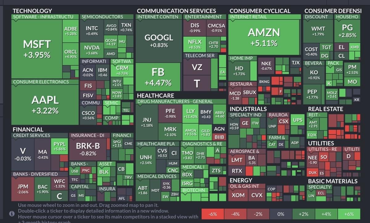 f:id:US-Stocks:20200620154556j:plain
