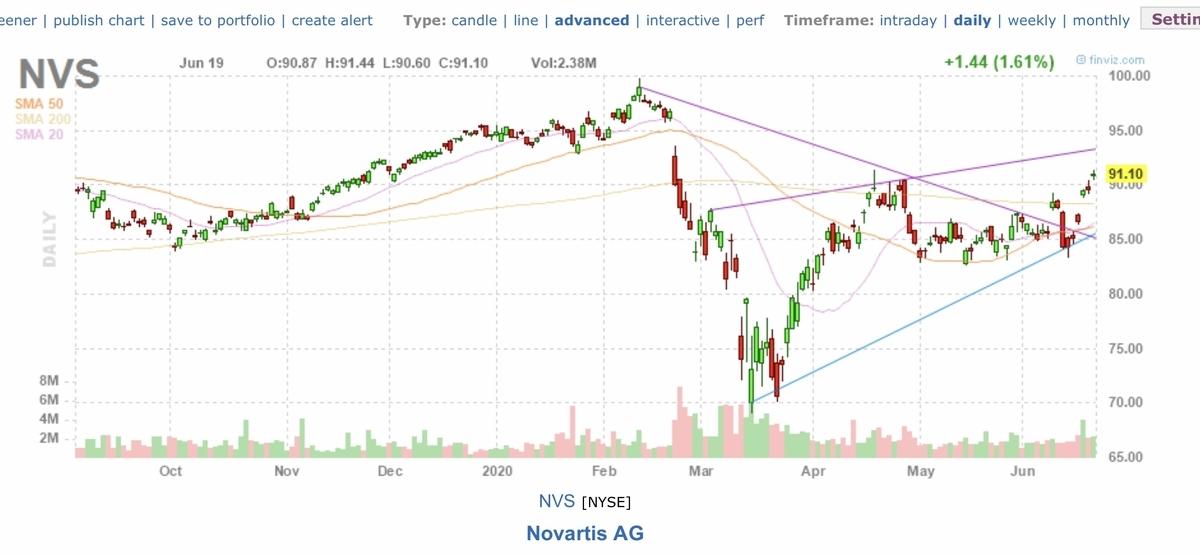 f:id:US-Stocks:20200620162955j:plain
